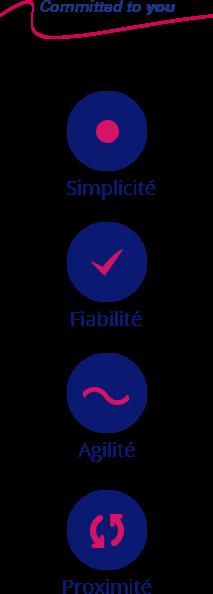 sidebar-valeurs
