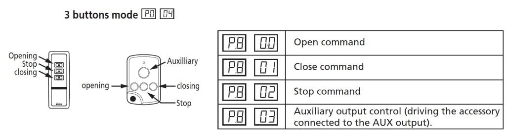 3 buttons mode EN