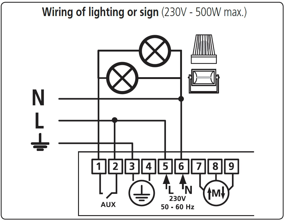 Wiring of lighting EN