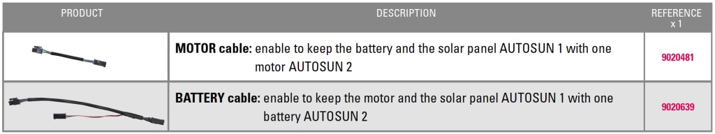 compatibilty Autosun