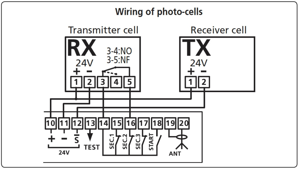 wiring photo-cell EN